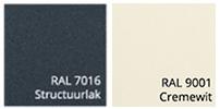 Kleurstalen zonnescherm kast Ral 7016 Structuurlak en Ral 9001